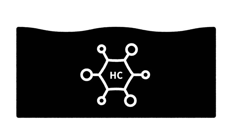 Pure Hydrocarbon HC