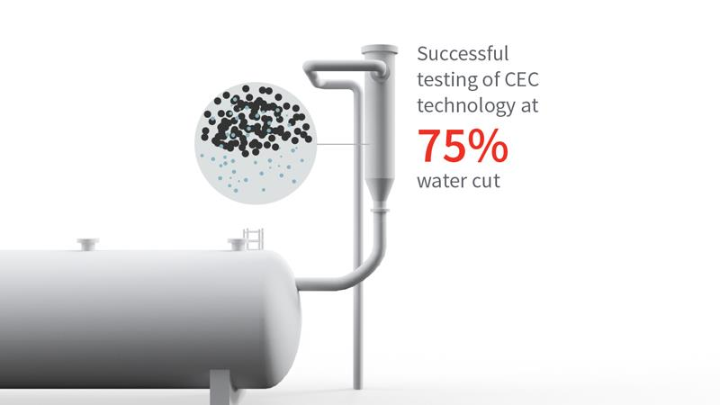A graphic indicating the improvement of cut water with successful testing of CRC technology